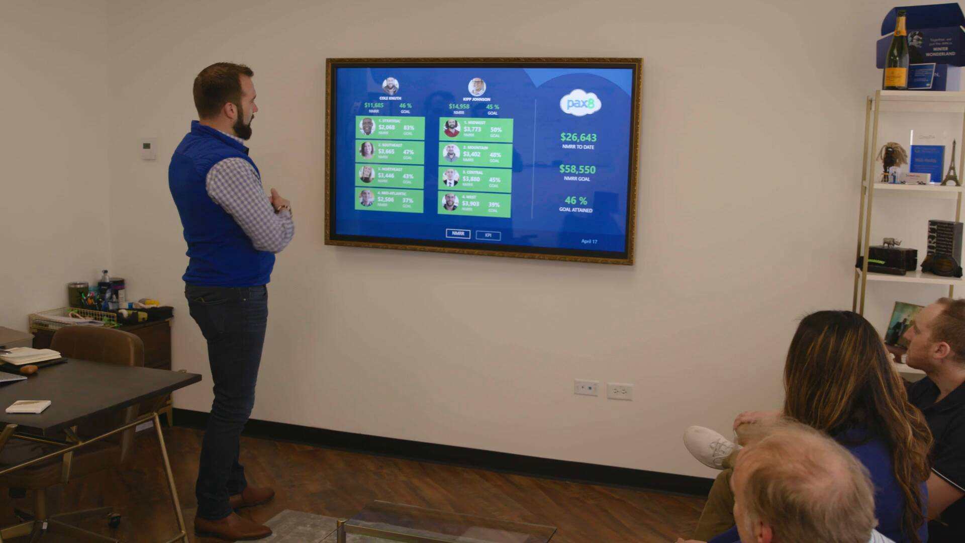 fwi digital signage solutions for pax8